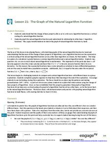 The Graph of the Natural Logarithm Function Lesson Plan