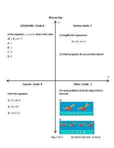 Solving Equations Using Balance Scale, Decomposition, and Graphing Lesson Plan
