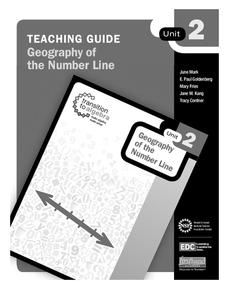 Geography of the Number Line Activities & Project