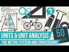 Chemistry Lesson: The Metric System and Conversions Video