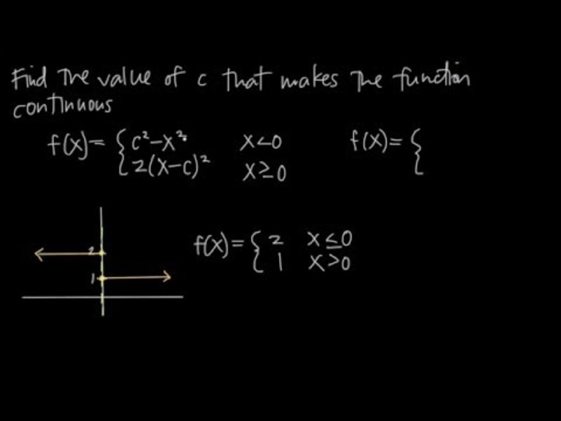 How to Make a Function Continuous (for a piecewise function) Video