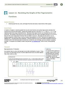 Revisiting the Graphs of the Trigonometric Functions Lesson