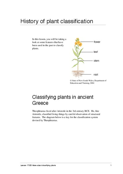 History of Plant Classification Activities & Project