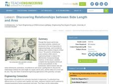 Discovering Relationships Between Side Length and Area Lesson Plan