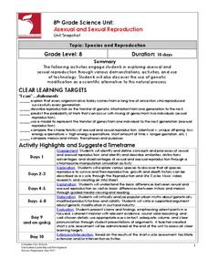 Asexual Reproduction Lesson Plans & Worksheets | Lesson Planet