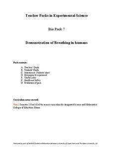 Demonstration of Breathing in Humans Lesson Plan