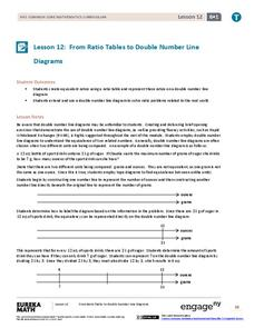 From Ratio Tables to Double Number Line Diagrams Lesson Plan