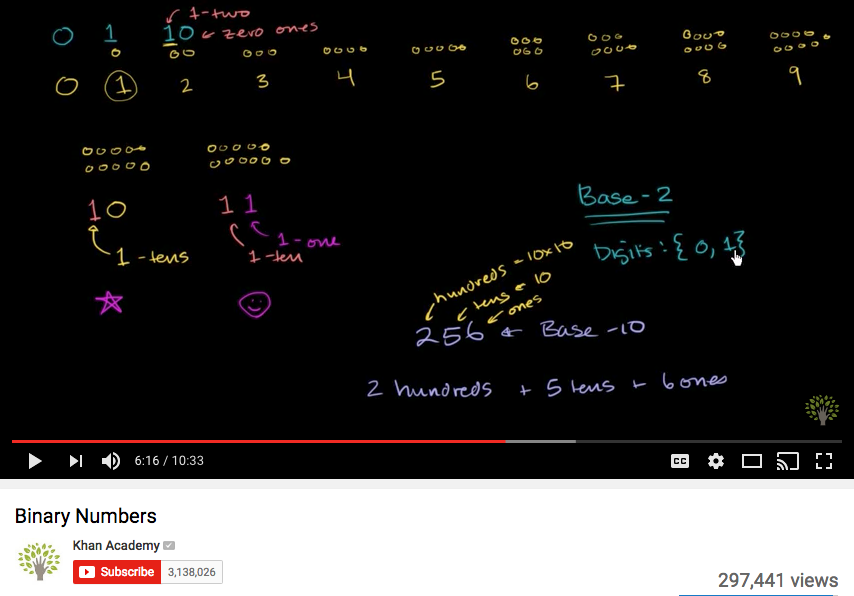 Binary Numbers Video