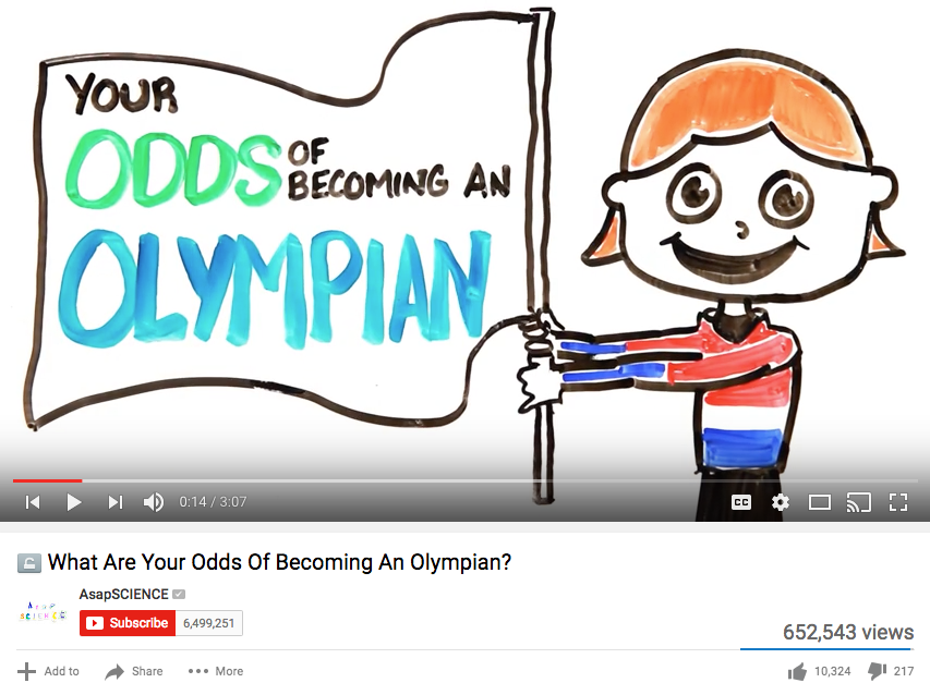 Your Odds of Becoming an Olympian Video