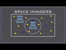Space Invaders Activities & Project