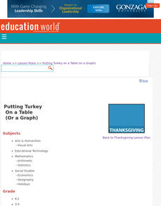 Putting Turkey on a Table (or a Graph) Lesson Plan