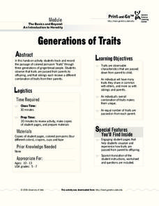 Generations of Traits Lesson Plan
