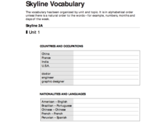 Vocabulary Lists Worksheet