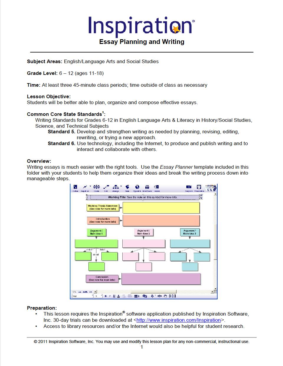 Master thesis helper salary analysis template