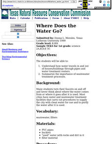 Where Does the Water Go? Lesson Plan