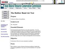 The Rubber Band Air Test Lesson Plan