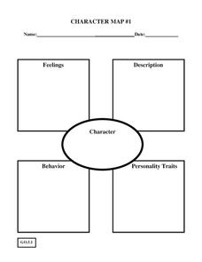 Graphic Organizer Collection: Character Graphic Organizer