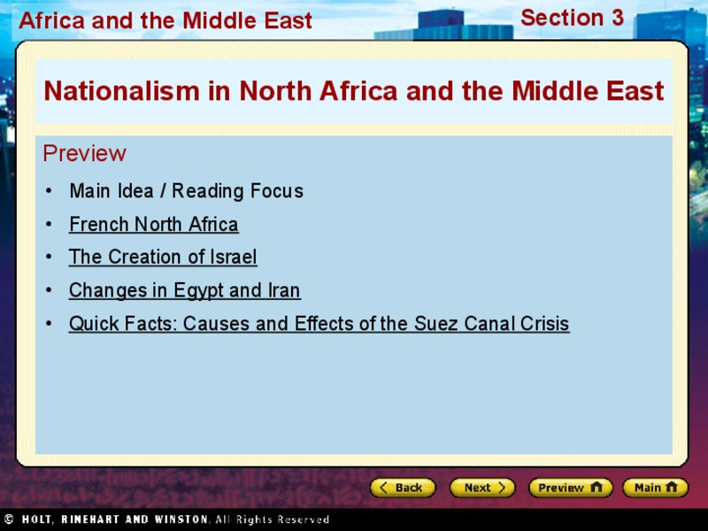 Nationalism in North Africa and the Middle East Presentation