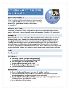 Aspect, Treeline, and Climate Lesson Plan