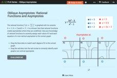 Oblique Asymptotes: Rational Functions and Asymptotes Interactive