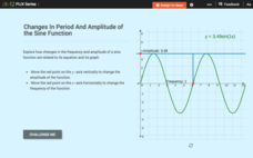 Changes in Period and Amplitude of the Sine Function Interactive