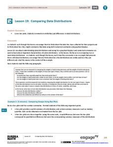Comparing Data Distributions Lesson Plan
