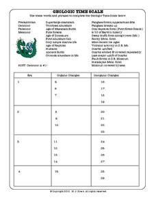 geologic time scale worksheet for 8th 10th grade lesson planet. Black Bedroom Furniture Sets. Home Design Ideas