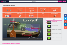 The Rock Cycle Video
