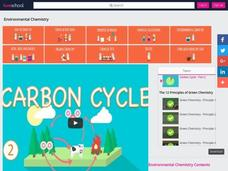 Carbon Cycle - Part 2 Video