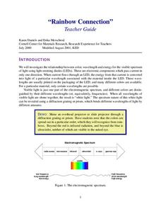 LEDs Rainbow Connection Lesson Plan