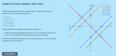 Graphs of Linear Systems: Star Lines Interactive