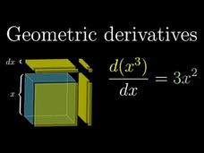 Derivative Formulas Through Geometry | Essence of Calculus, Chapter 3 Video