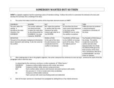 SWBST and Plot Structure Graphic Organizer