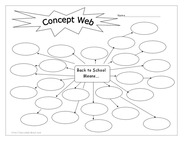 Back to School Means   (Concept Web) Graphic Organizer for