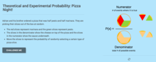 Theoretical and Experimental Probability: Pizza Night! Interactive