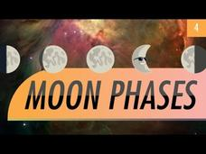 Moon Phases Video
