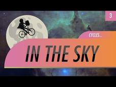 Circles in the Sky Video