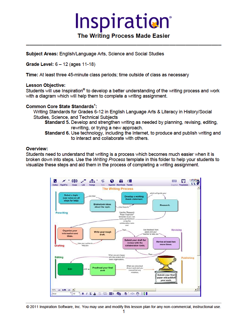 ... The Writing Process Made Easier Lesson Plan