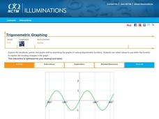 Trigonometric Graphing Interactive