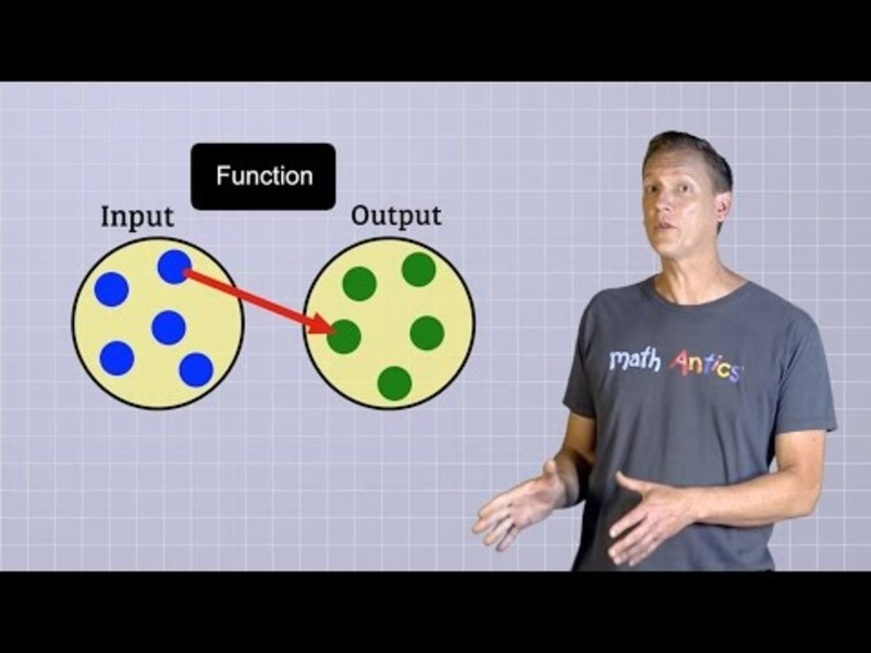 What Are Functions? Video