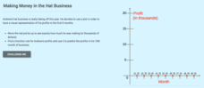 Function Rules based on Graphs: Making Money in the Hat Business Interactive