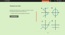 Algebraic Functions: Vertical Line Test Interactive