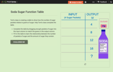 Function Rules for Input-Output Tables: Soda Sugar Function Table Interactive