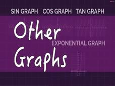 Cosine Function Graphs Lesson Plans & Worksheets Reviewed by Teachers