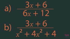 Algebraic Fractions Video