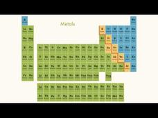 Periodic Table Video