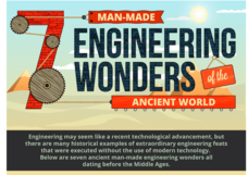Seven Man-Made Engineering Wonders of the Ancient World Handouts & Reference