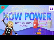 How to Power Your Home: Crash Course Physics #35 Video