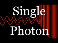 Single Photon Interference Video