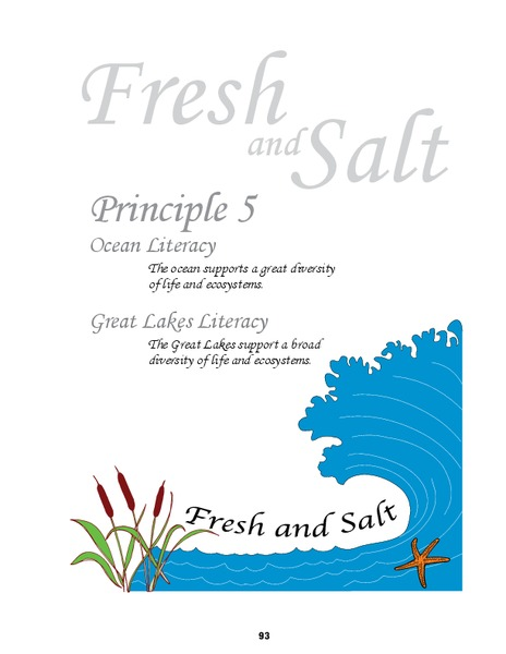 Ocean and Great Lakes Literacy: Principle 5 Lesson Plan